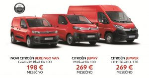 Subvencionisani krediti za nabavku Citroën komercijalnih vozila