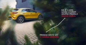 Kia prošle godine prvi put sa pola miliona prodatih vozila u Evropi