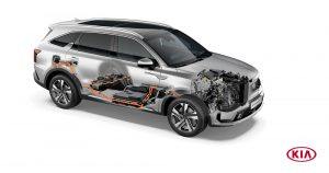 Novi Sorento PHEV: plug-in hibridni SUV sa 7 sedišta