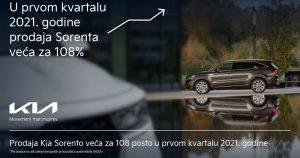 Kia Europe u prvom kvartalu sa izuzetnim rastom prodaje elektrifikovanih vozila